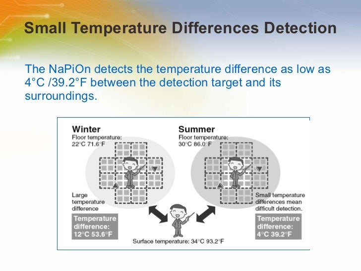 Small Temperature Differences Detection <ul><li>The NaPiOn detects the temperature difference as low as 4°C /39.2°F betwee...