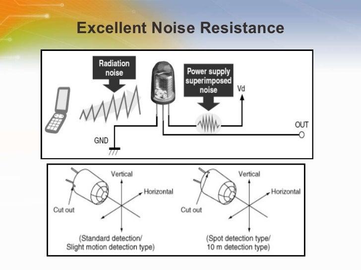 Excellent Noise Resistance