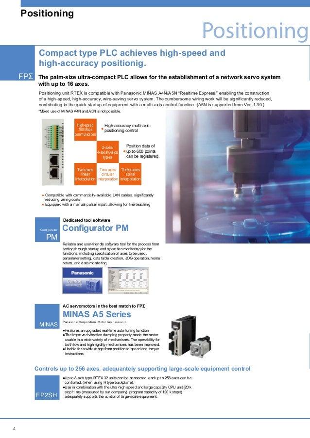 FP2-DA4 PLC Processor FP2 D//A Converter DA4 AFP2410 PANASONIC