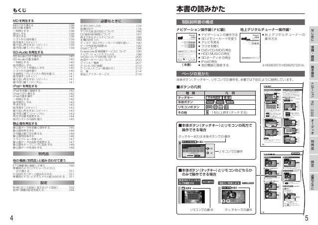 Panasonic Radio Manual