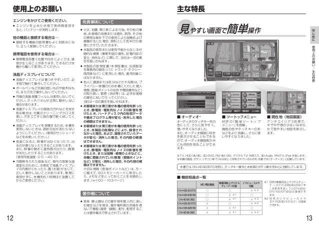 Panasonic Radio Manual