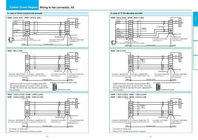 Awe Inspiring Panasonic Servo Motor A5 Catalog Wiring Cloud Nuvitbieswglorg