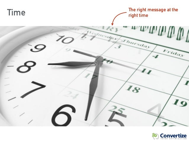 Time The right message at the right time