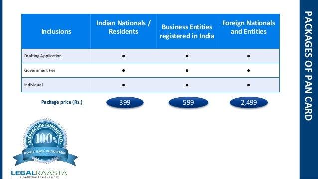 nri passport application fee calculation
