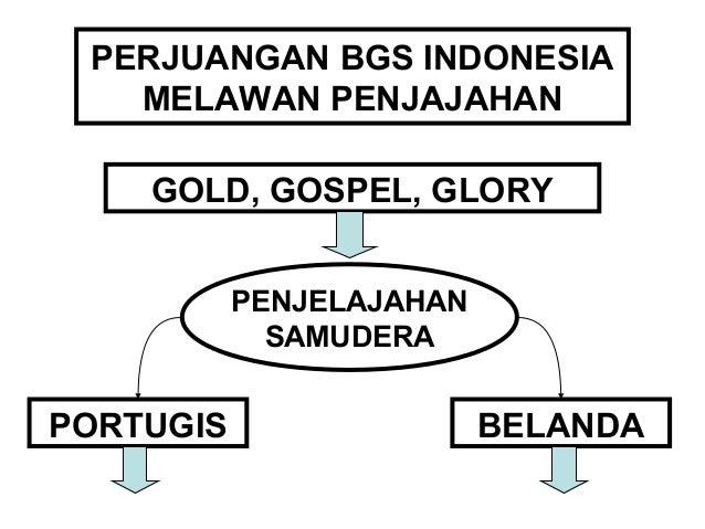 • MALAKA 1511  • MALUKU 1521  • SUNDA KELAPA  • VOC  •TANAM PAKSA  • LIBERALISME  • ETIS  REAKSI BANGSA  INDONESIA  • PATI...