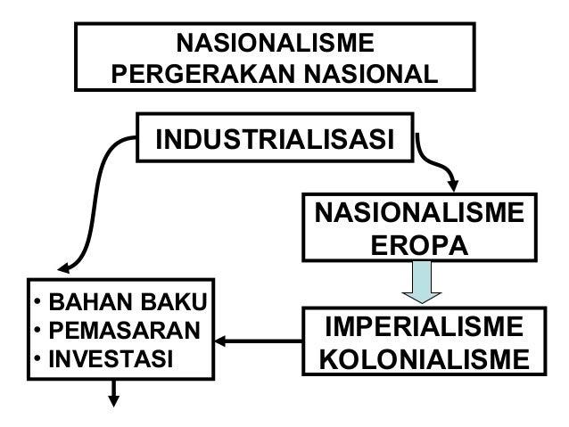 ASIA-AFRIKA  INDONESIA  NASIONALISME  REAKSI  PERGERAKAN NASIONAL