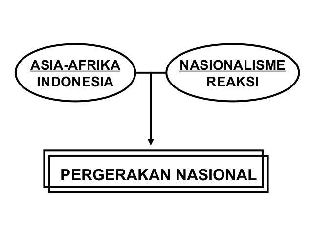 INTERNAL  • MASA KEJAYAAN.  NAS  • PENDERITAAN  RAKYAT INDONESIA  • RASA SENASIB  • CENDEKIAWAN  EXSTERNAL  • KEMENANGAN  ...