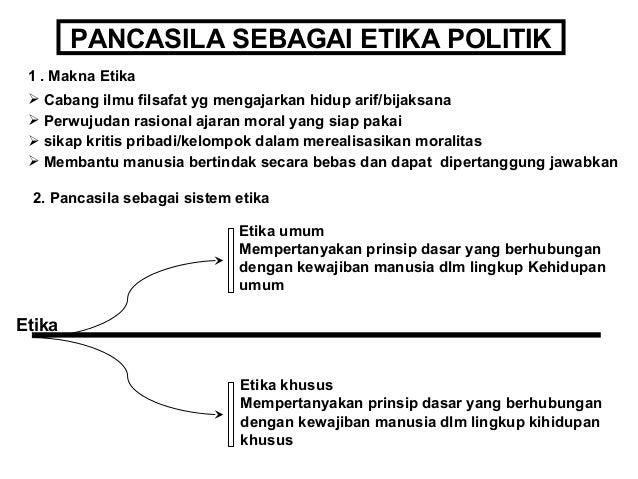 Etika Individual :  Tanggung jawab dan kewajiban manusia sebagai  Makhluk individu  Etika Sosial :  Tanggung jawab dan kew...