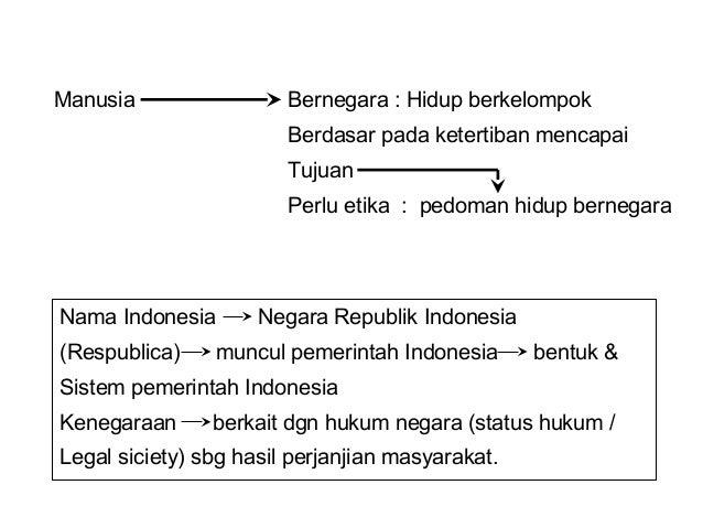 • Negara Republik Indonesia  Pemerintah Indonesia  Bentuk &  Sistem pemerintah  Indonesia  • Kenegaraan  Hukum Negara  (st...
