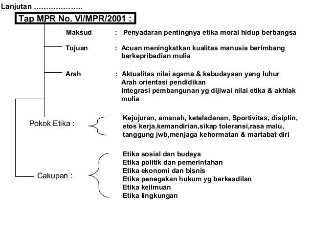 PANCASILA SBG NILAI DASAR  KEHIDUPAN BGS – NEG INDONESIA  PANCASILA SBG SISTEM FILSAFAT  PANCASILA DASAR NEGARA  ( PEMB. U...