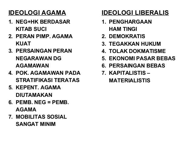 IDEOLOGI KOMUNIS  1. ATHEIS  2. DOGMATIS  3. OTORITER - DIKTATOR  4. IMPERIALISTIS  5. SISTEM PARTAI  TUNGGAL  6. MENGINGK...