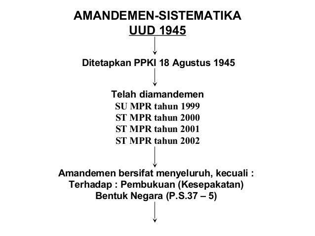 Sistematika UUD 1945  Sebelum Amandemen  Pembukaan 4 Alenia  Batang Tubuh 16 Bab  37 Pasal  4 Pasal AP  2 Ayat AT  Penjela...