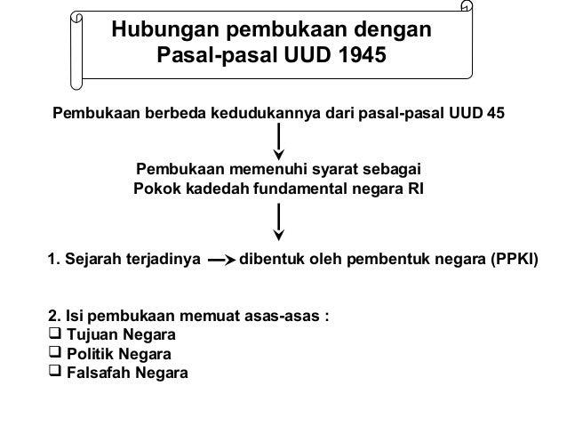 3. Menetapkan adanya UUD (sistem konstitusional)  Pembukaan bersifat tetap-kuat tidak dapat dirubah  Terlekat dengan kelan...