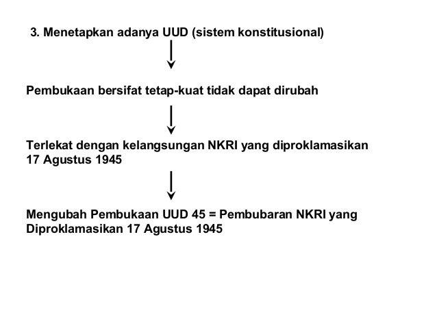 SISTEM PEMERINTAH NKRI  MENURUT UUD, 1945  • Kedaulatan ditangan rakyat dan dilaksanakan  menurut UUD.(ps. 1 ayat 2)  • Si...