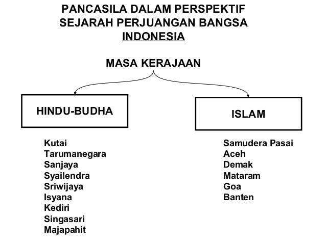 PANCASILA DALAM PERSPEKTIF  SEJARAH PERJUANGAN BANGSA  INDONESIA  MASA KERAJAAN  HINDU-BUDHA ISLAM  Kutai  Tarumanegara  S...