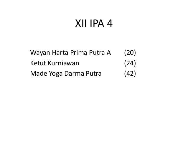 XII IPA 4 Wayan Harta Prima Putra A (20) Ketut Kurniawan (24) Made Yoga Darma Putra (42)