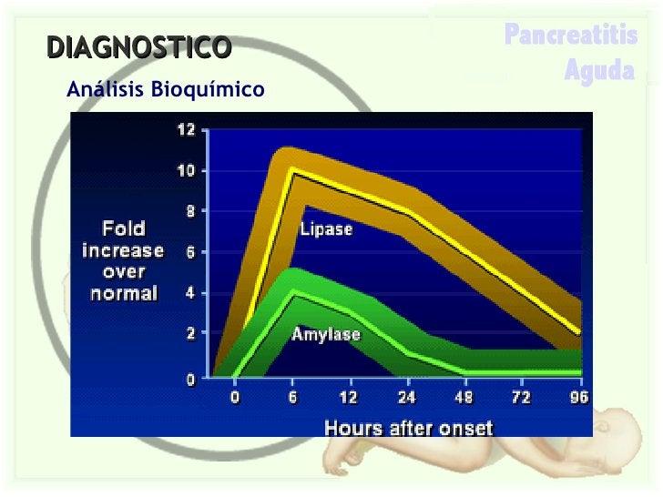 DIAGNOSTICO Análisis Bioquímico
