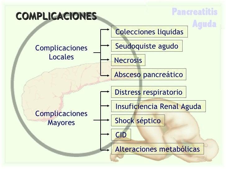 COMPLICACIONES Complicaciones Locales Colecciones liquidas Seudoquiste agudo Necrosis Absceso pancreático Complicaciones M...