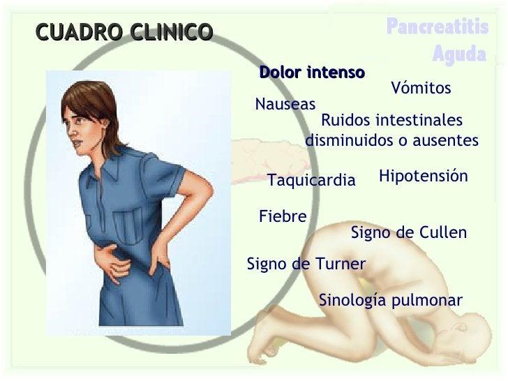 CUADRO CLINICO Dolor intenso Nauseas Vómitos Ruidos intestinales disminuidos o ausentes Taquicardia Hipotensión Fiebre Sig...