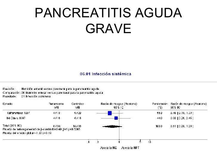 Pancreatitis Aguda Grave Necrosis Pancreatica