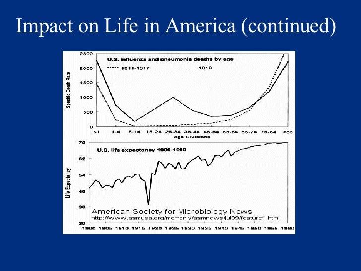 <ul><li>Impact on Life in America (continued) </li></ul>