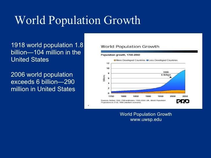 World Population Growth <ul><li>1918 world population 1.8 billion — 104 million in the United States </li></ul><ul><li>200...