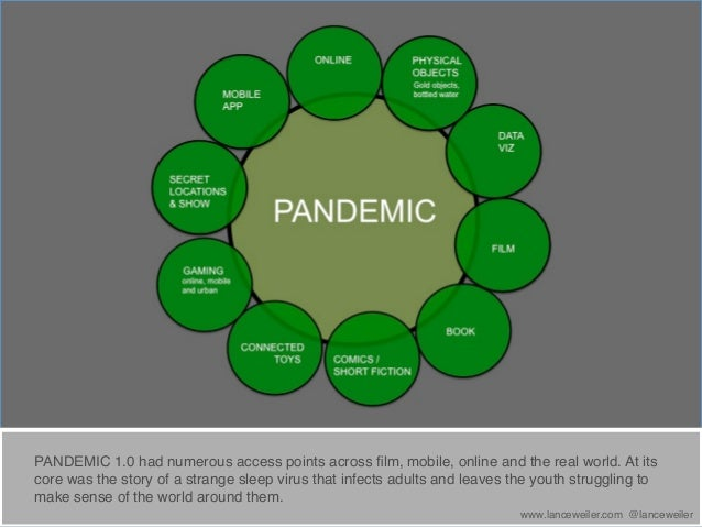 At the center of the PANDEMIC experience was a short film. The short tells the story of a youngboy and his sister as they s...