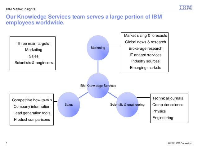 Running an Information Services Business within a Large Corporation Slide 3