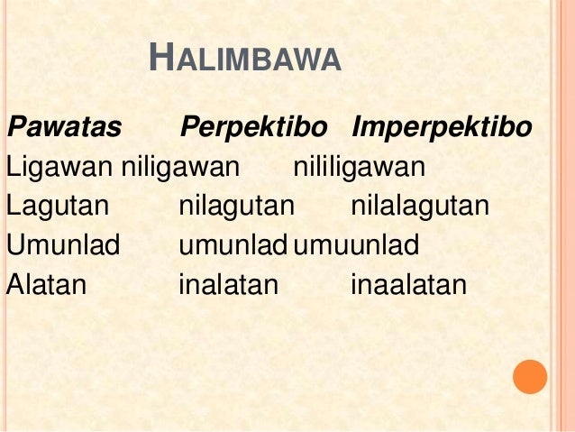 HALIMBAWA Pawatas Perpektibo Imperpektibo Ligawan niligawan nililigawan Lagutan nilagutan nilalagutan Umunlad umunlad umuu...