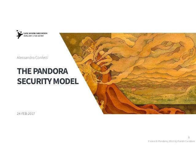 1 THEPANDORA SECURITYMODEL Alessandro Confetti 24-FEB-2017 Il vaso di Pandora, 2011 by Paride Cevolani