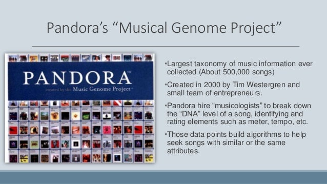"big data research pandara pandora s ""musical"