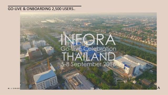 INFORA GO-LIVE HONG KONG 22-09-2017 INTRODUCTION TO PANDORA GLOBAL DIGITAL WORKSPACE42