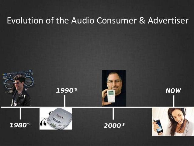 Evolution of the Audio Consumer & Advertiser