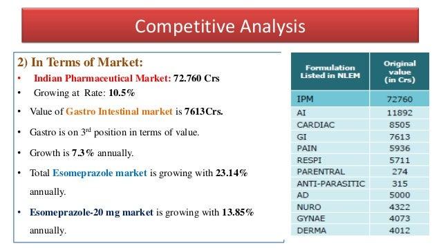 Analysis in marketing competitor plan
