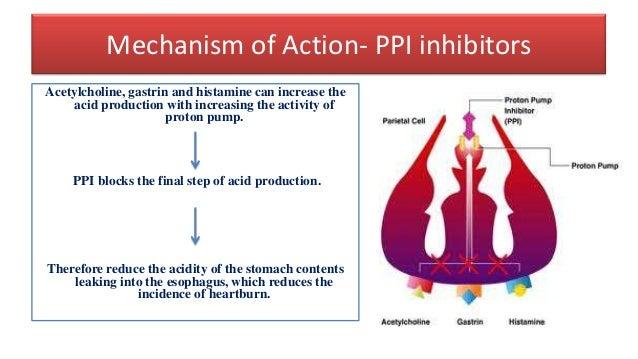 proton pump inhibitors mechanism of action Marketing Plan of Esomeprazole