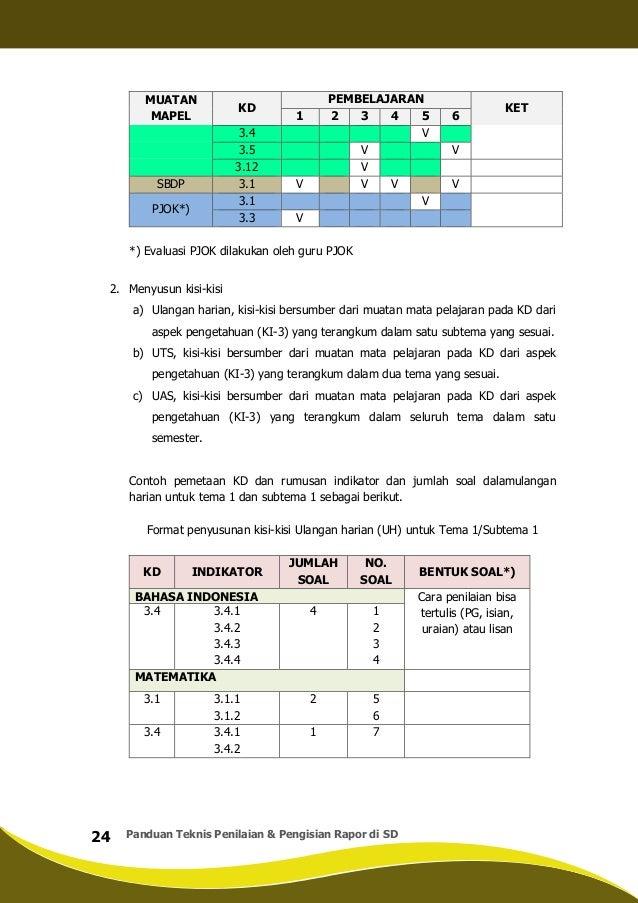 Panduan Teknik Penilaian Dan Penulisan Rapor Sd K13 Th 2014