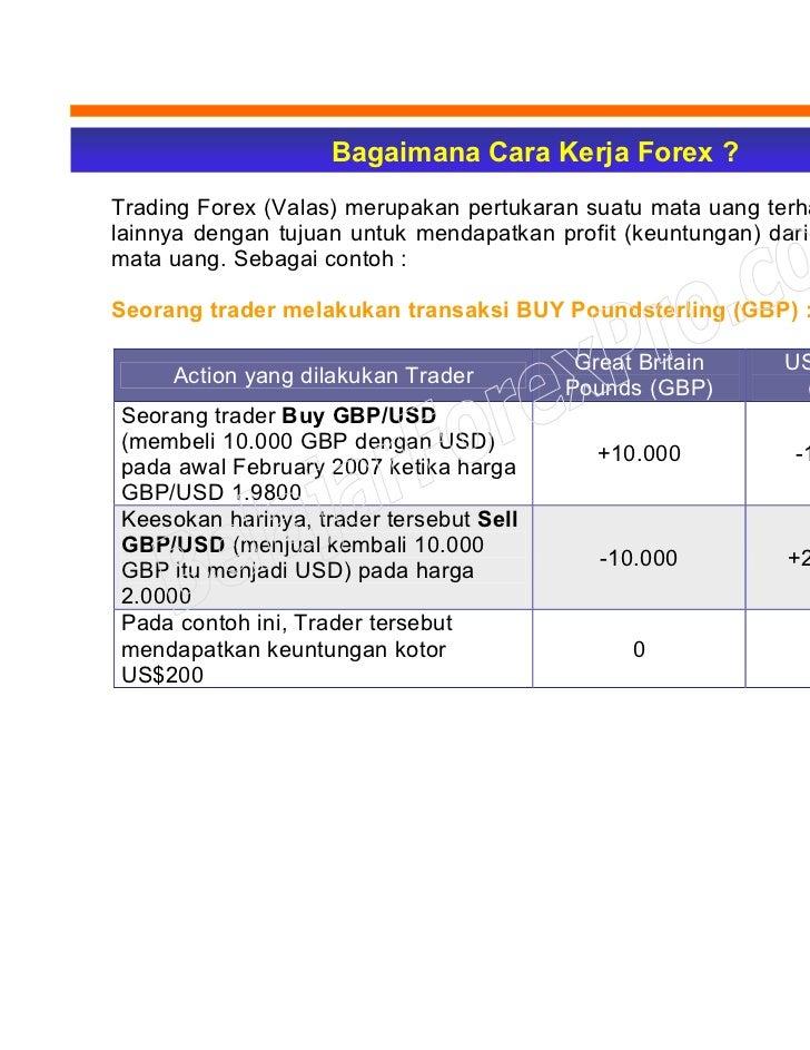 Oct 03, · Pembahasan Belajar Forex Trading Dasar 1: Jenis2 Investasi Definisi Forex Trading Business Concept Keuntungan Forex Trading Pair yg .