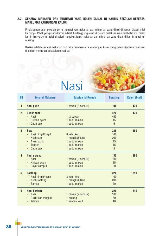 Kalori Kangkung Goreng