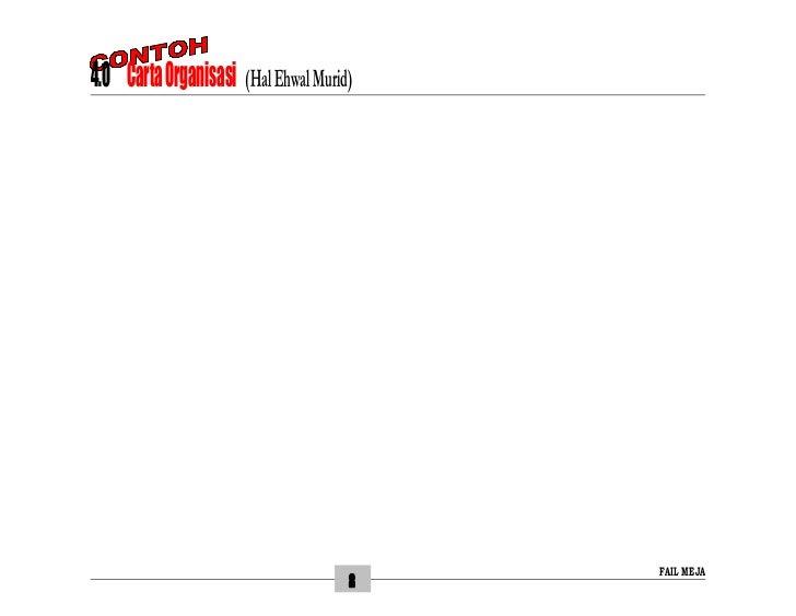 4.0 Carta Organisasi (Hal Ehwal Murid)                                         FAIL MEJA                                  ...