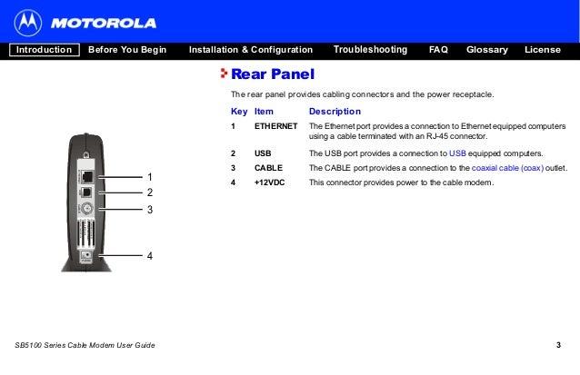 panduan pelanggan fast net cable modem motorola sb5101 rh slideshare net iPad Manual User Guide Template