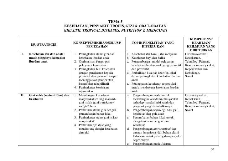 Pengaruh Makan Sehat pada Kehidupan Sosial Anak (bagian 1)