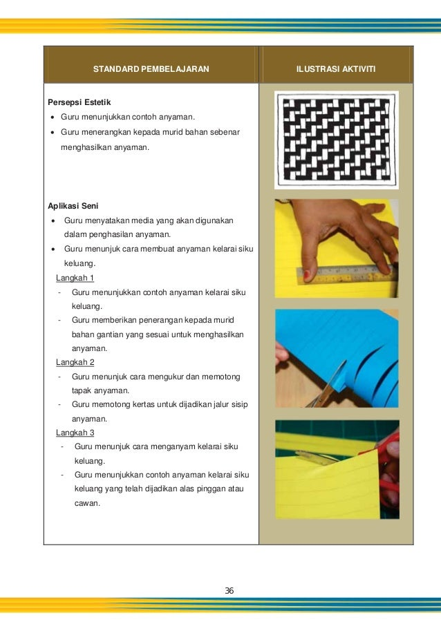 Panduan Pengajaran Dunia Seni Visual Tahun 3 Kssr