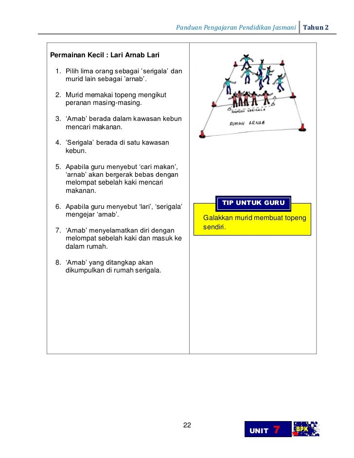Panduan Pengajaran Pendidikan Jasmani Tahun 2                                             UJI MINDANama : ...................
