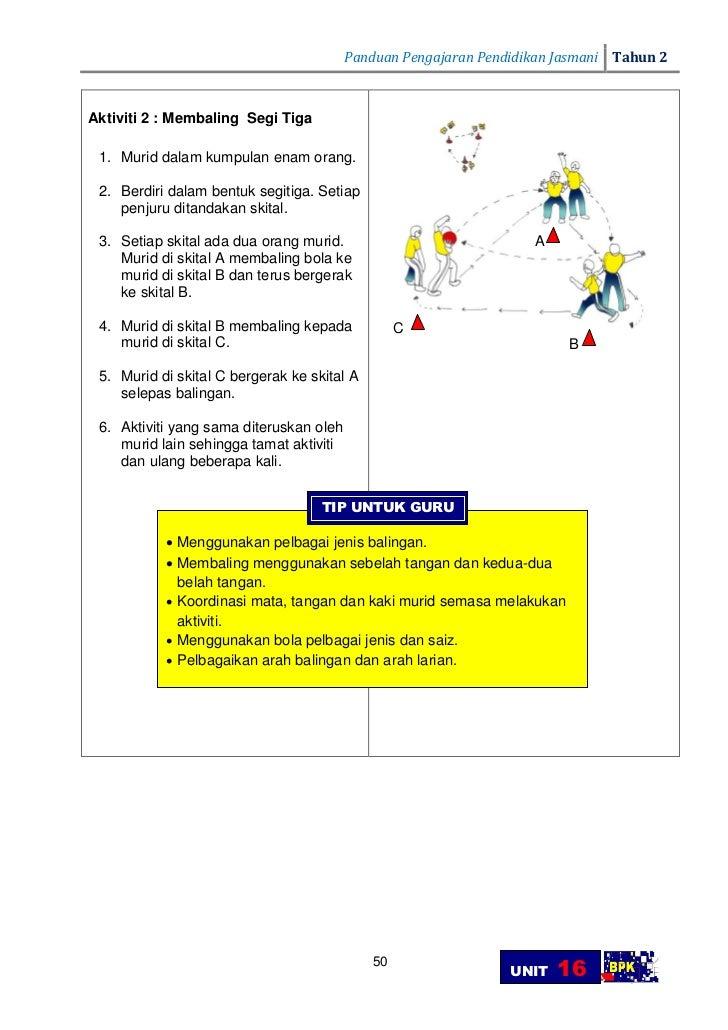 Panduan Pengajaran Pendidikan Jasmani Tahun 2Permainan Kecil : Menolak Bola 1. Bahagikan kepada dua kumpulan    kecil. 2. ...