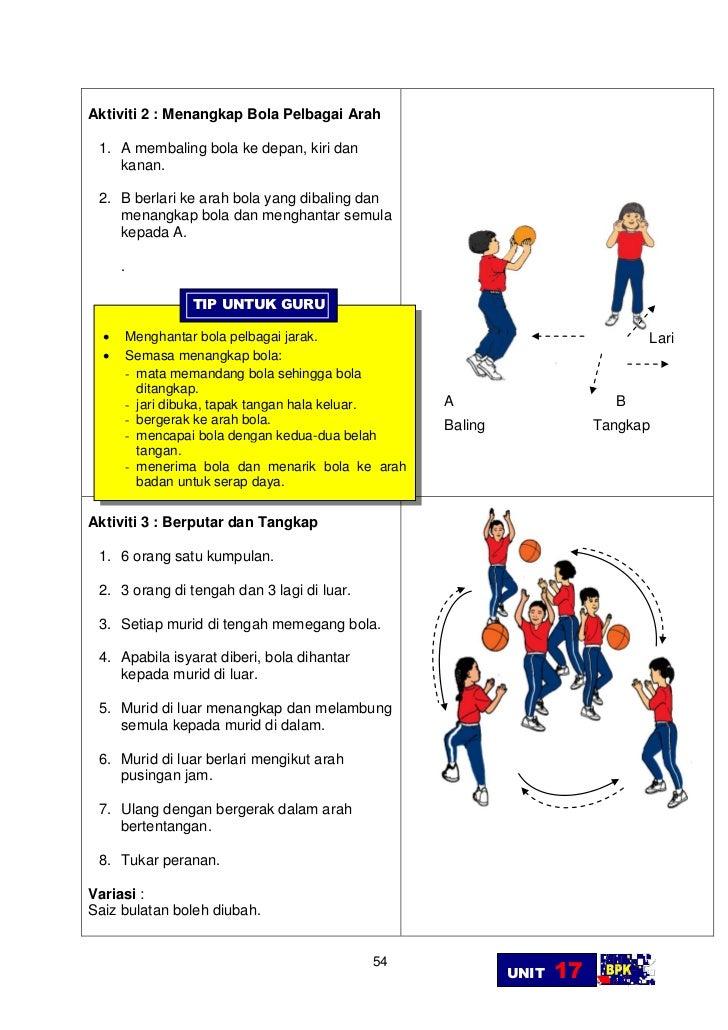 Permainan Kecil : Bola Kapten Bersyarat 1. Bermain Bola Kapten Bersyarat dengan    menggunakan kemahiran membaling        ...