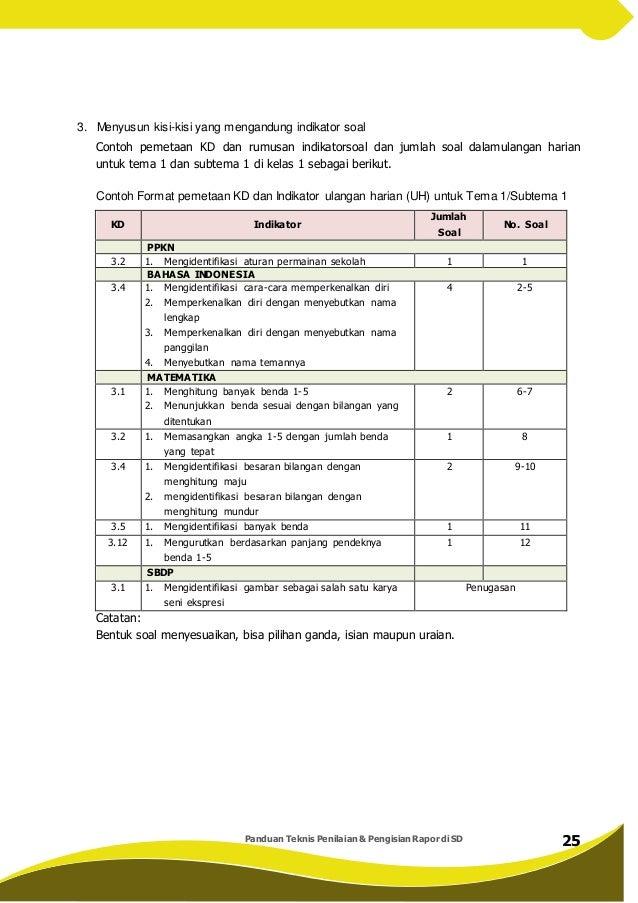 Panduan Penilaian Rapor Sd Ara 24 June 2015