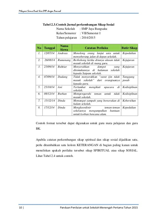 Panduan Penilaian K 13 Smp Revisi 2015