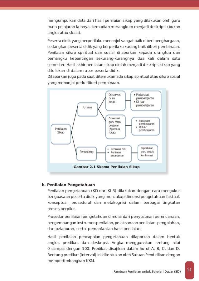 Kisi Kisi Soal Gambar Teknik Teknik Pembuatan Kisi Kisi Kisi Kisi Soal Ujian Semester Xi Tsm