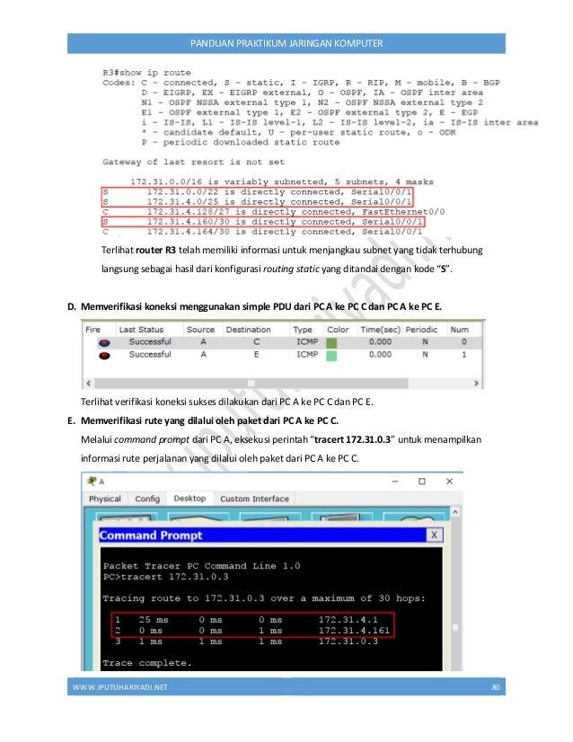 WWW.IPUTUHARIYADI.NET 81 PANDUAN PRAKTIKUM JARINGAN KOMPUTER Terlihat untuk menjangkau PC C (172.31.0.3) paket melalui dua...