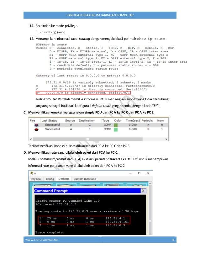 WWW.IPUTUHARIYADI.NET 87 PANDUAN PRAKTIKUM JARINGAN KOMPUTER Terlihat untuk menjangkau PC C (172.31.0.3) paket melalui dua...
